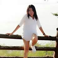 Pon2019's profile photo