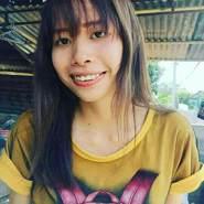 parichands's profile photo