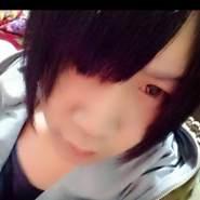 user_iemad5286's profile photo