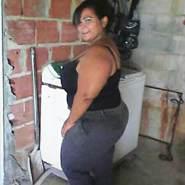 blancamendezbj's profile photo