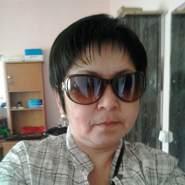 akmaralt656's profile photo