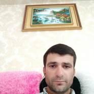elizaminabdullayev's profile photo