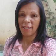 elietefranca's profile photo