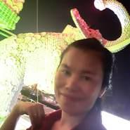 kingvanhmala's profile photo