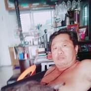 thassanaihransuchint's profile photo