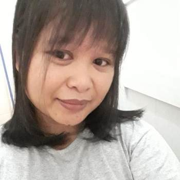 user_cxraw43726_Krung Thep Maha Nakhon_Độc thân_Nữ