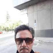 kappas1914's profile photo