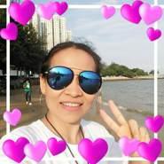 thunchanokk's profile photo