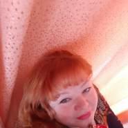 user_wi418's profile photo