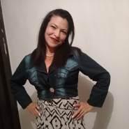 celestea73's profile photo
