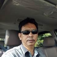 ivans398's profile photo
