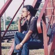 mesbahh6's profile photo