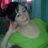 silvial185's profile photo