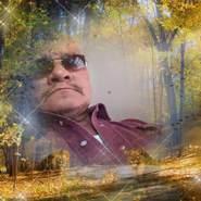fidels38's profile photo