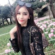 Nami79's profile photo