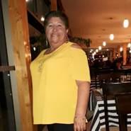 isabelr233's profile photo