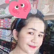 user_zoi418's profile photo