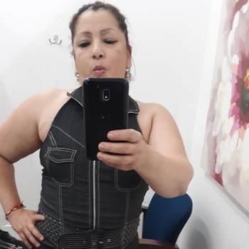 magalir32_Delaware_Single_Female