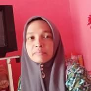 zainab176's profile photo