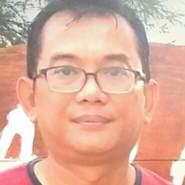 riswando's profile photo