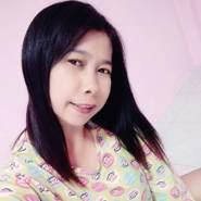 patpat7527's profile photo