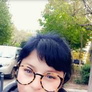 adinutan's profile photo