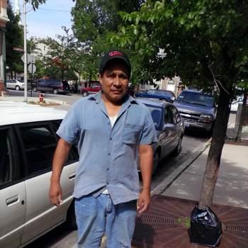 calletanoclara15_Illinois_Egyedülálló_Férfi