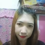 rungtawank17's profile photo