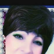 dolovatoma06's profile photo