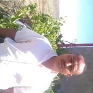 shawkya2's profile photo