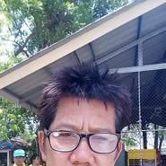 chanyutp's profile photo