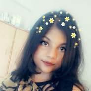 anua520's profile photo