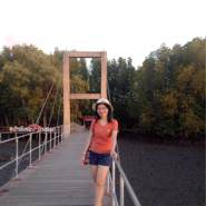 praneesuwakha's profile photo