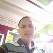 hendrah140's profile photo