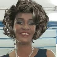 famasf's profile photo