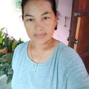 phathoothipk's profile photo