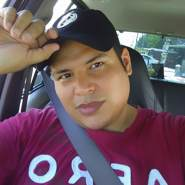 gustavomagneticas's profile photo