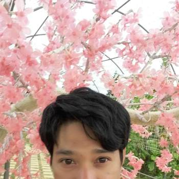 ronaldb198_Taoyuan_Egyedülálló_Férfi