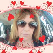 martham76's profile photo
