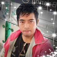 nongsound28's profile photo