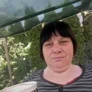bogumilaa's profile photo