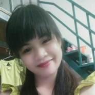 thuyp501's profile photo