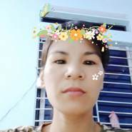 din_vuong_1's profile photo