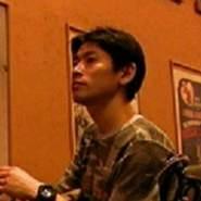 mitsu599's profile photo