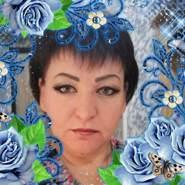 user_rp8046's profile photo