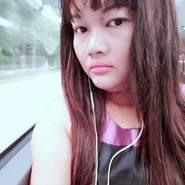 user_ito50's profile photo