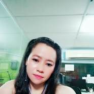 baoxuyen0162's profile photo