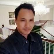 user_bokuw140's profile photo