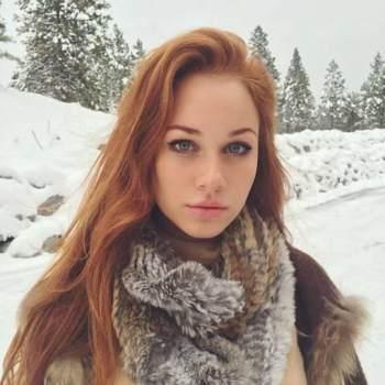 kyriakouchristiana7_Dytiki Ellada_Single_Female