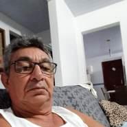 oko382's profile photo